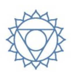 Wishuddha Kundalini Chakra