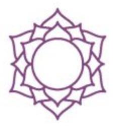 Sahasrara Kundalini Chakra